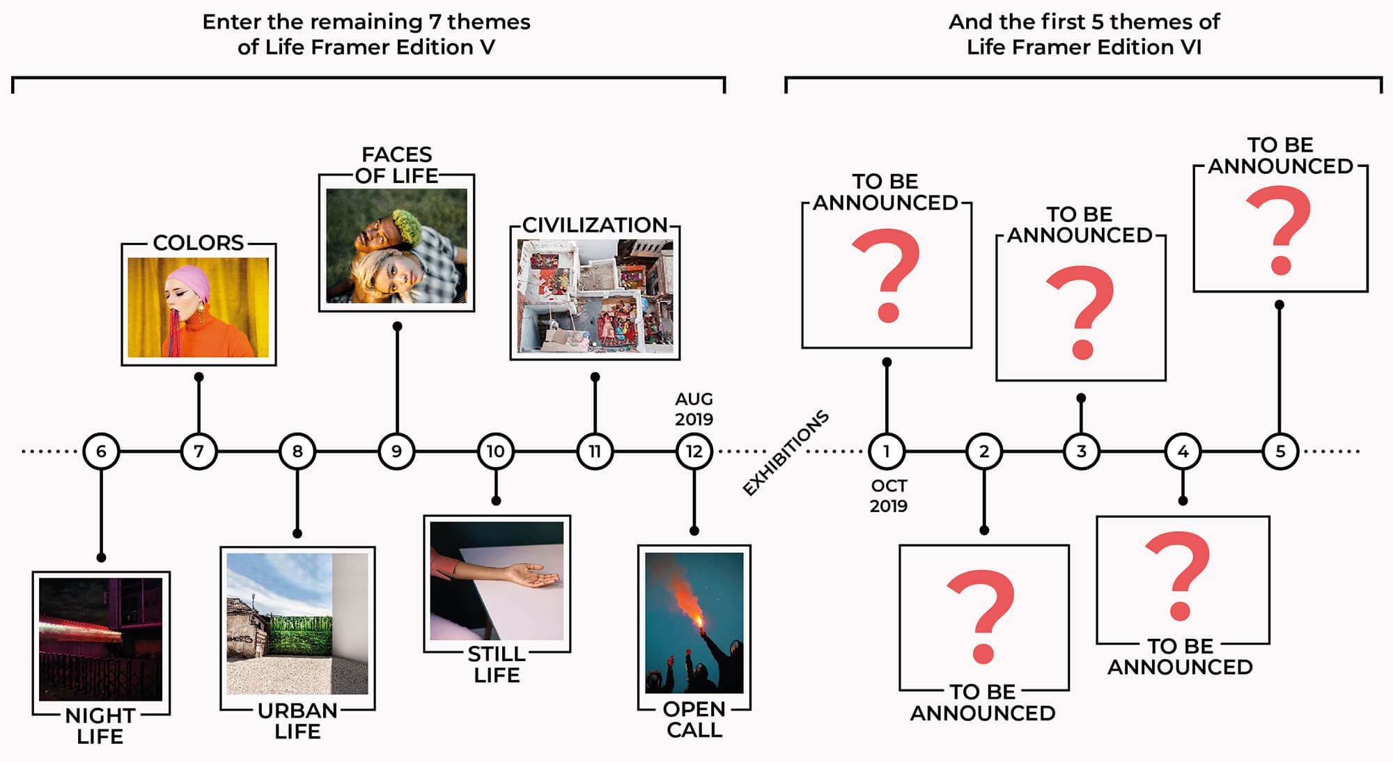 Life-Framer-Themes-February-2019 - Life Framer